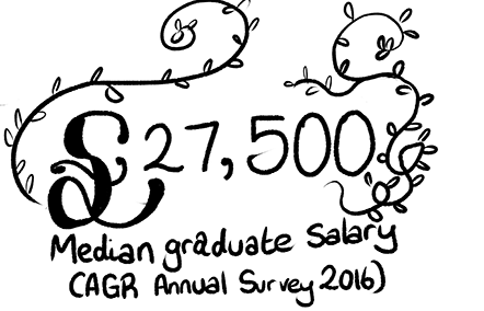 £27,500: Median Graduate Salary (AGR Annual Survey 2016)