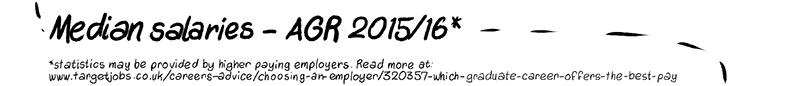 05 - AGR link