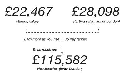 salary flow